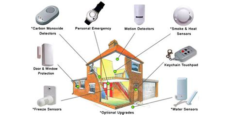 aaa cctv electronic security systems trichy karaikudi