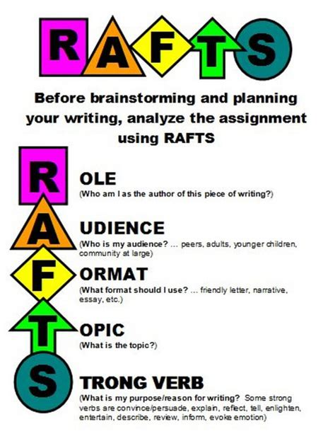 raft writing template rafts writing 171 of writing project