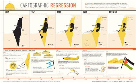 timeline of events in gaza and israel shows sudden rapid information visualized information design seite 3