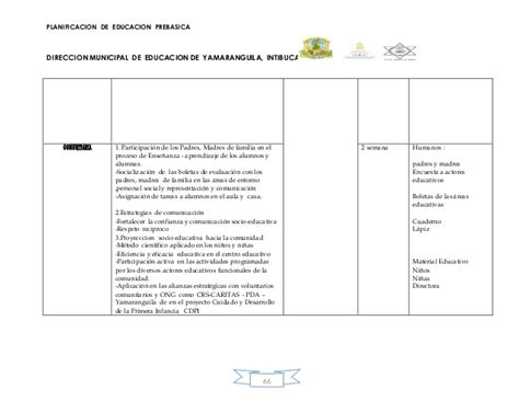 Modelo Curricular Montessori Planes De Clase 2015 Yamarangila