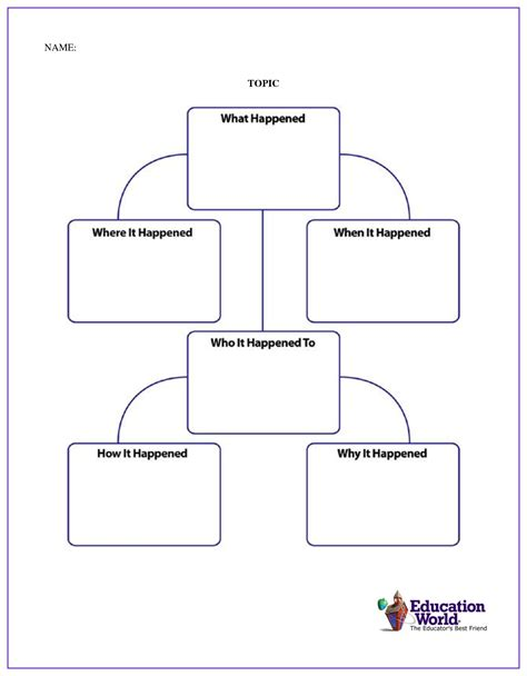 Blank Flow Charts Simple Activity Diagram Free Pool Table Plans Empty Flow Chart Template