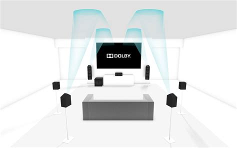 10 things you need to about dolby atmos