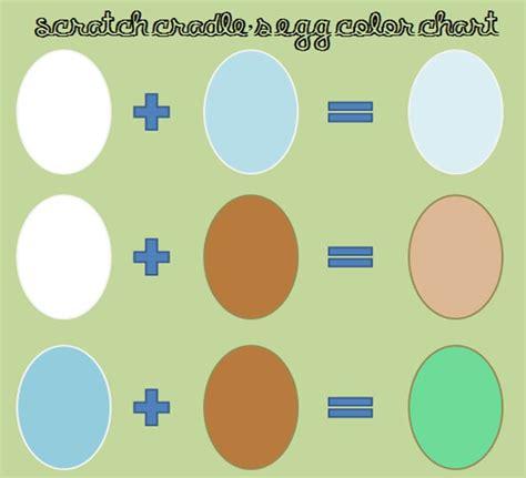 egg color chart gms3 for other egg colors scratch cradle