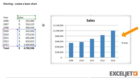 excel tutorial how to graph excel tutorial how to create a basic chart