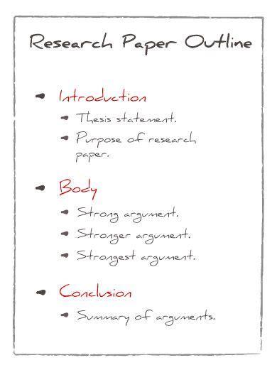 format apa en francais research paper outline exles francais pinterest