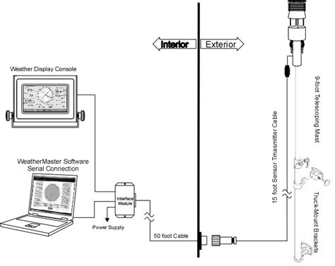 Diagram Of A Colony Counter