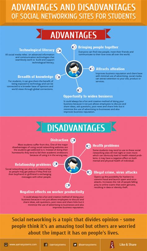 infographic resume advantages bestsellerbookdb