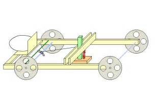 Vehicle Brake System Design Scrambler Science Olympiad Student Center Wiki