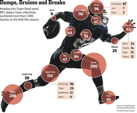 Best Kitchen Knives For The Money by Nfl Players Turn To Yoga In The Rehab Amp Prevention Of Injuries