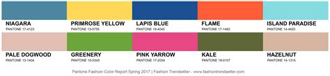 2017 color schemes pantone fashion color report spring 2017 fashion trendsetter