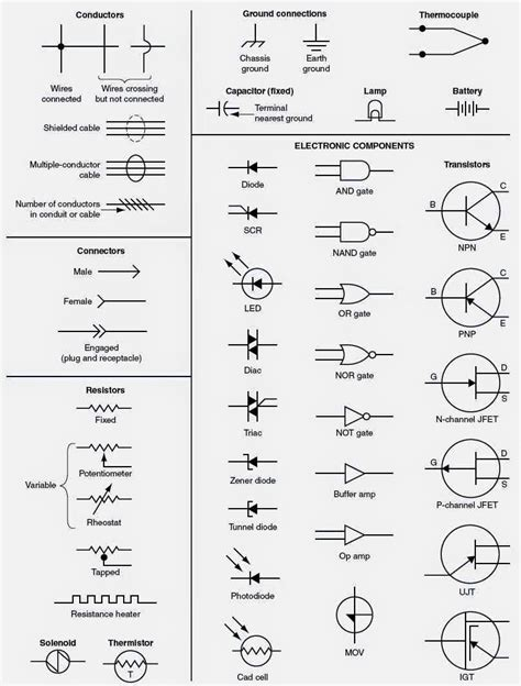 german electrical diagram symbols
