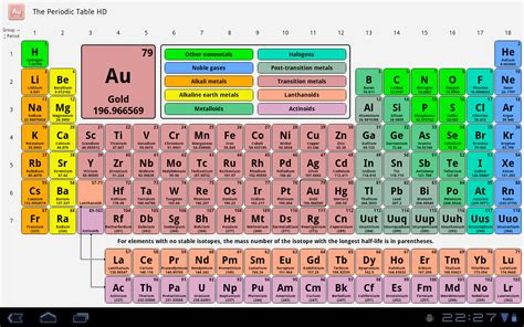 tavola periodica hd periodic table hd 187