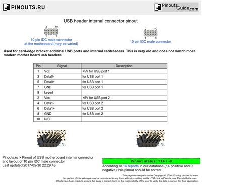 pin layout for usb usb header internal connector pinout diagram pinouts ru
