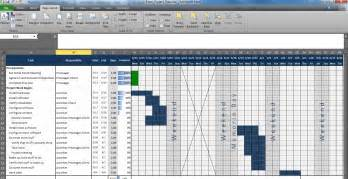 project management with microsoft excel mlynn org