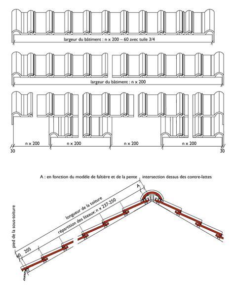Dimension Tuile by De Mise En œuvre Monier