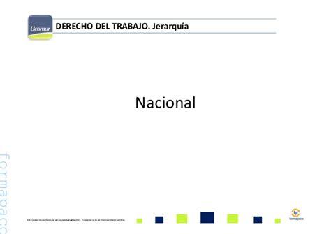 Vehicle Insurance Transfer Letter Format Derecho Trabajo Y