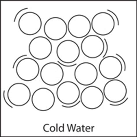 cold water vs room temperature water molecules in motion chapter 1 matter solids liquids and gases middle school chemistry