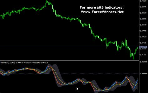 the freedom broker thea books bb macd indicator mt5 forex winners free downloadforex