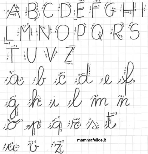 lettere prima elementare come aiutare i bambini a scrivere bene con il metodo