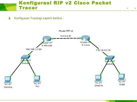 cisco packet tracer rip tutorial konfigurasi rip v2 cisco packet tracer