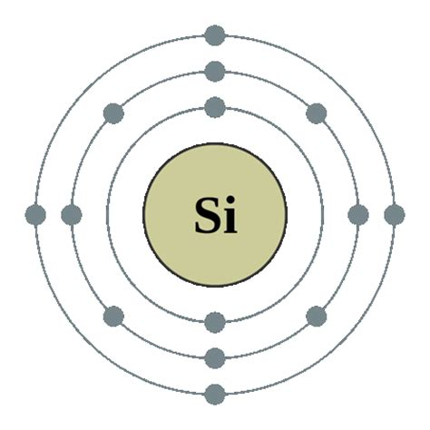 electron dot diagram of silicon the gallery for gt bohr diagram for argon