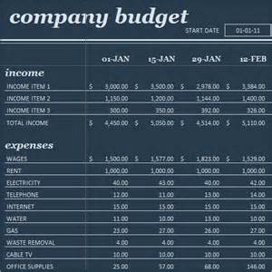 Budget Form Template by Budget Template 9 Free Documents In Word