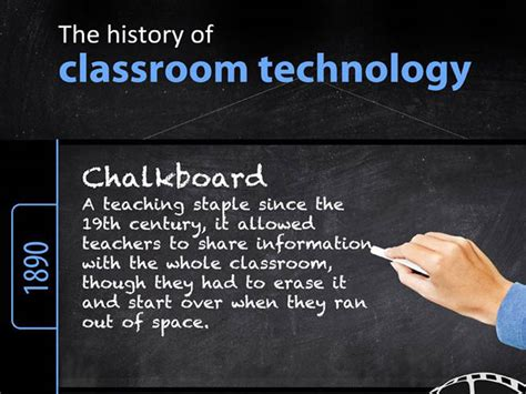 technology in the classroom research paper technology in the classroom essay 187 4teachers page