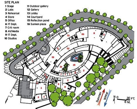 layout artist jobs in singapore with green roof nanyang university school of art tries to