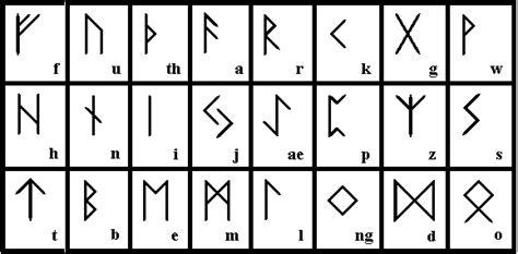printable runic alphabet viking runic alphabets