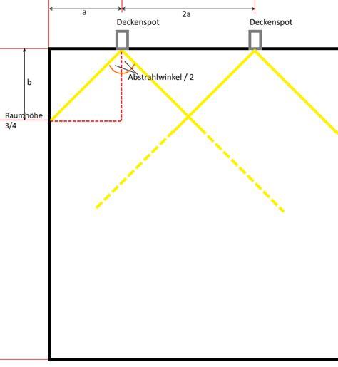 Optimale Höhe Fernseher Wand by Fernseher Abstand Zur Wand M 246 Bel Design Idee F 252 R Sie