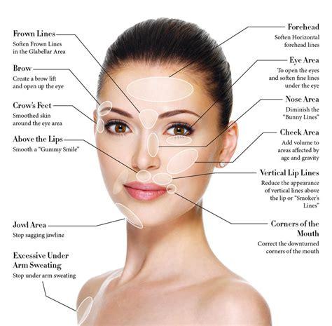 Ozora Skin Care Basic Treatment skin care tumi health