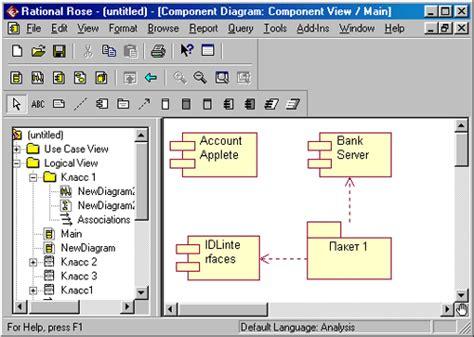 membuat uml dengan rational rose разработка диаграммы компонентов в среде rational rose