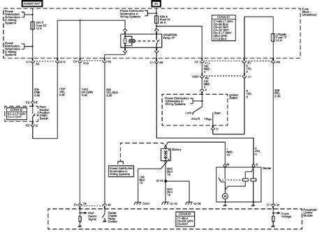 gmc savana wiring diagram gmc free engine image for