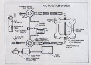 nitrous oxide wiring diagram nitrous get free image about wiring diagram