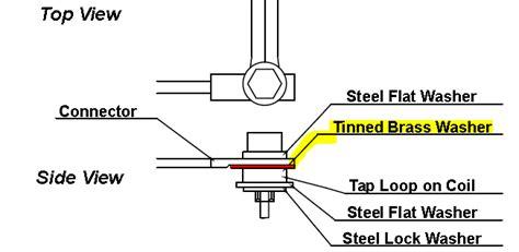 28 how taps work hps hammond jeffdoedesign