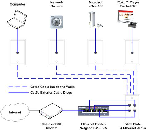 cat 6 cable wiring diagram wiring diagram with description