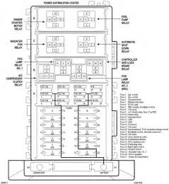 2000 fuse box diagram jeep forum