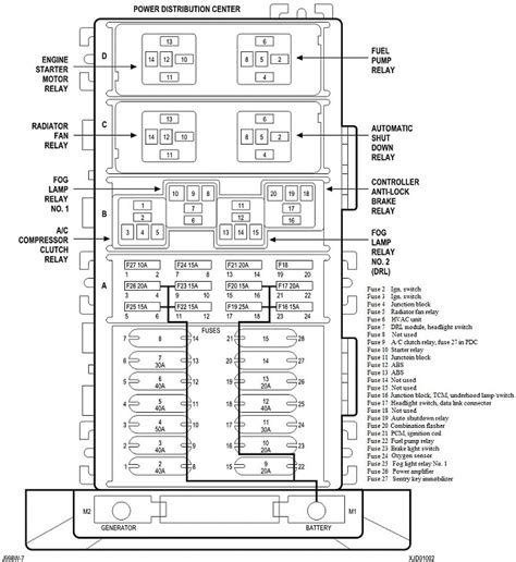 2000 Fuse Box Diagram Jeep Cherokee Forum