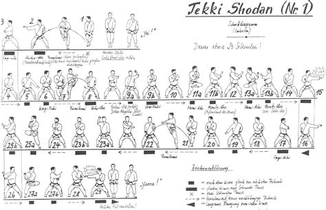 design form 1 kata shotokan katas