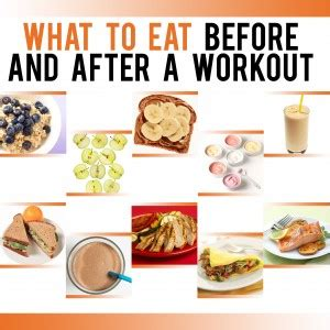 what to eat after workout day program