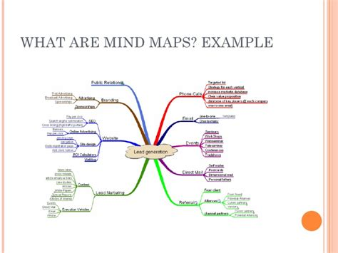 concept map  mind map