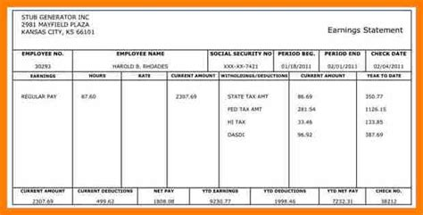 Independent Contractor Pay Stub Template Free