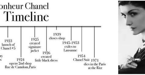 coco chanel biography timeline the world s outstanding women wow coco chanel coco chanel