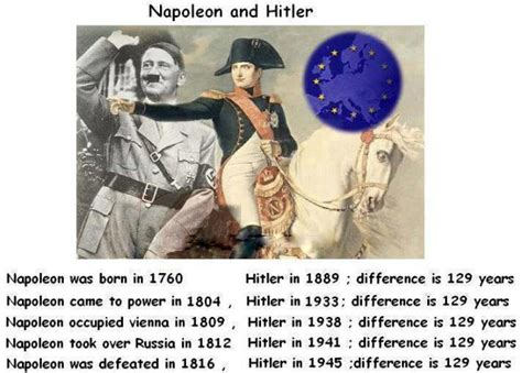 english napoleon  hitler