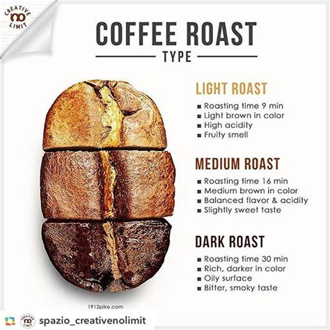 25  best Types Of Coffee Beans ideas on Pinterest   Coffee type, Different coffees and Chocolate