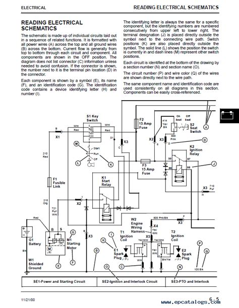 scotts s1742 lawn mower wire diagram wiring diagram with