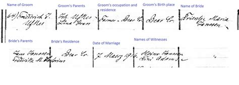 Church Of Marriage Records Rootdig Michael Neill S Genealogy Website