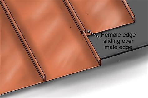 slide together roof panels how to seal a standing seam using seaming pliers