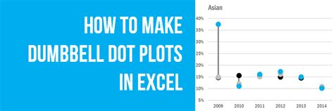 how to create dot plot in excel how to make dumbbell dot plots in excel evergreen data