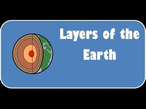 the heirs of earth children of earthrise book 1 books earth layers inside earth lesson for